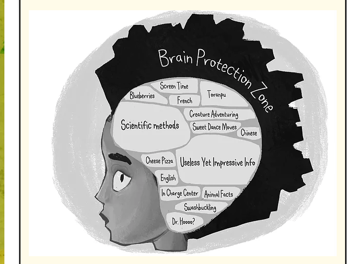diagram of a boy's brain